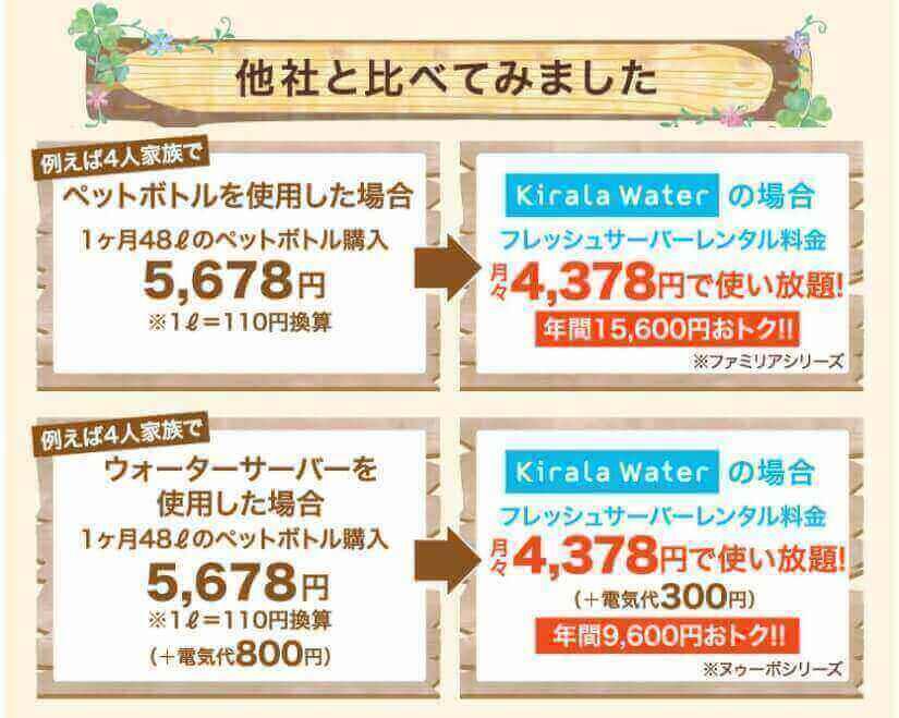 キララフレッシュサーバーの価格