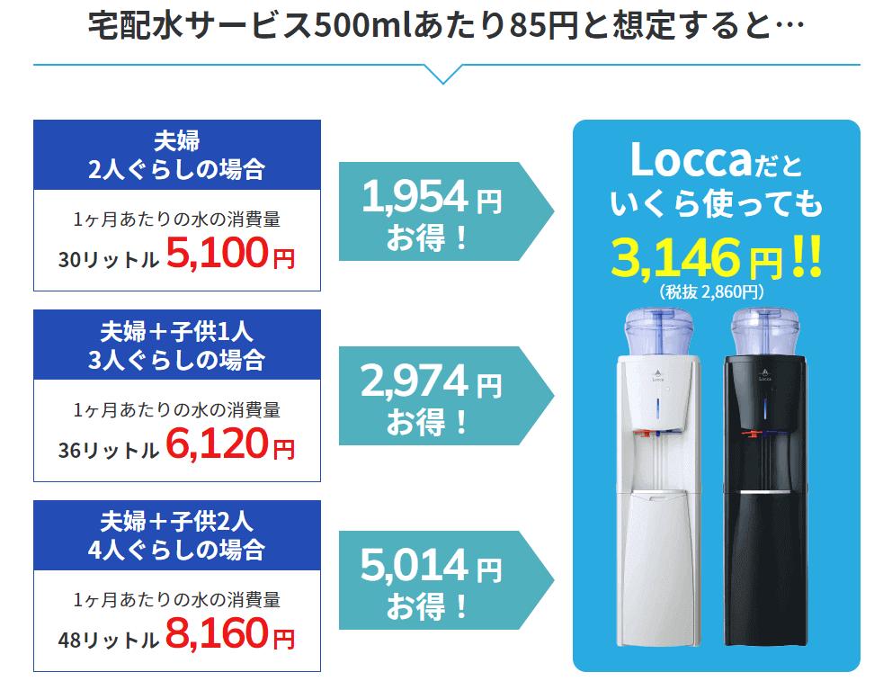 ロッカと宅配水の比較